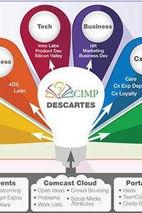CIMP_infographic_thumb